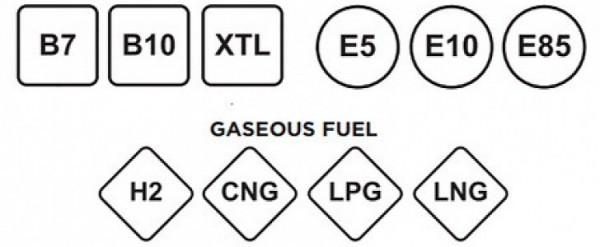 Europeans to Get Confused at the Pumps by New Fuel Labels