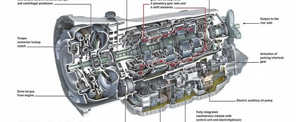 Mercedes-Benz to Stick with Nine-Speed Gearboxes - autoevolution