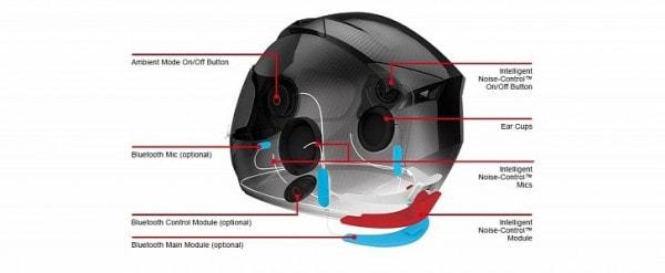 Sena Reveals the Smart Helmet with Intelligent Noise Control