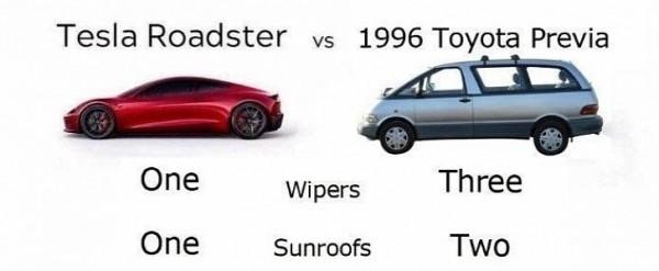 genius trolling: tesla roadster vs. toyota previa leaves bugatti