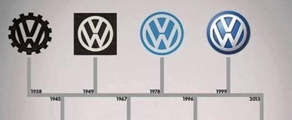 volkswagen to present revamped logo in 2019