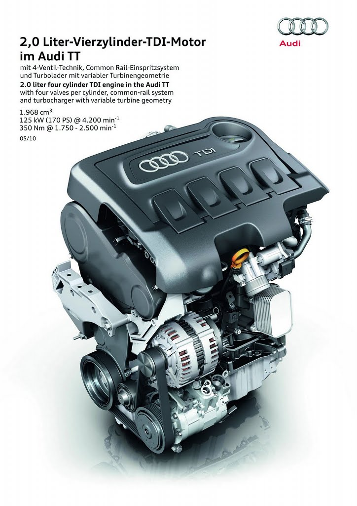 170 hp tdi engine for the audi tt coupe and roadster autoevolution. Black Bedroom Furniture Sets. Home Design Ideas
