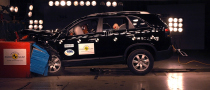 2010 Kia Sorento Gets 5-Star Euro NCAP Rating
