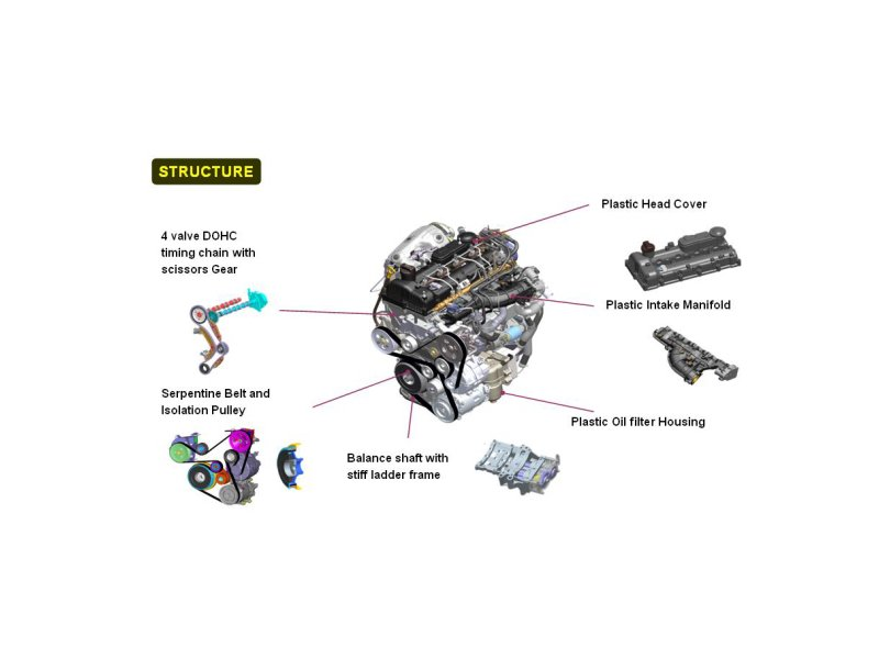 2010 kia sorento r engine detailed