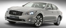 2012 Infiniti M Hybrid Official EPA Figures Announced