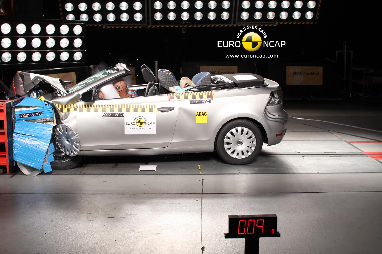 2012 volkswagen golf cabriolet aces euro ncap tests autoevolution. Black Bedroom Furniture Sets. Home Design Ideas