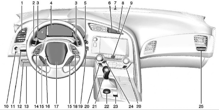 2013 Corvette C7 Leaked Drawings Reveal Modern Interior