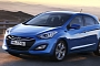 2013 Hyundai i30 Coming to US as Elantra Hatchback