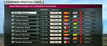 2013 MotoGP: Marquez Leads the First Practice Day