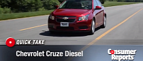 2014 Chevrolet Cruze Diesel Reviewed by Consumer Reports [Video]