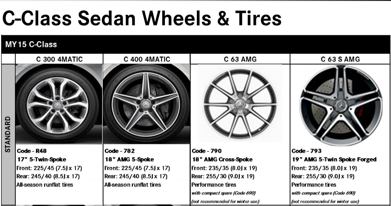 2015 c 63 amg w205 wheel specs allegedly leaked for 2015 mercedes benz c300 tire size