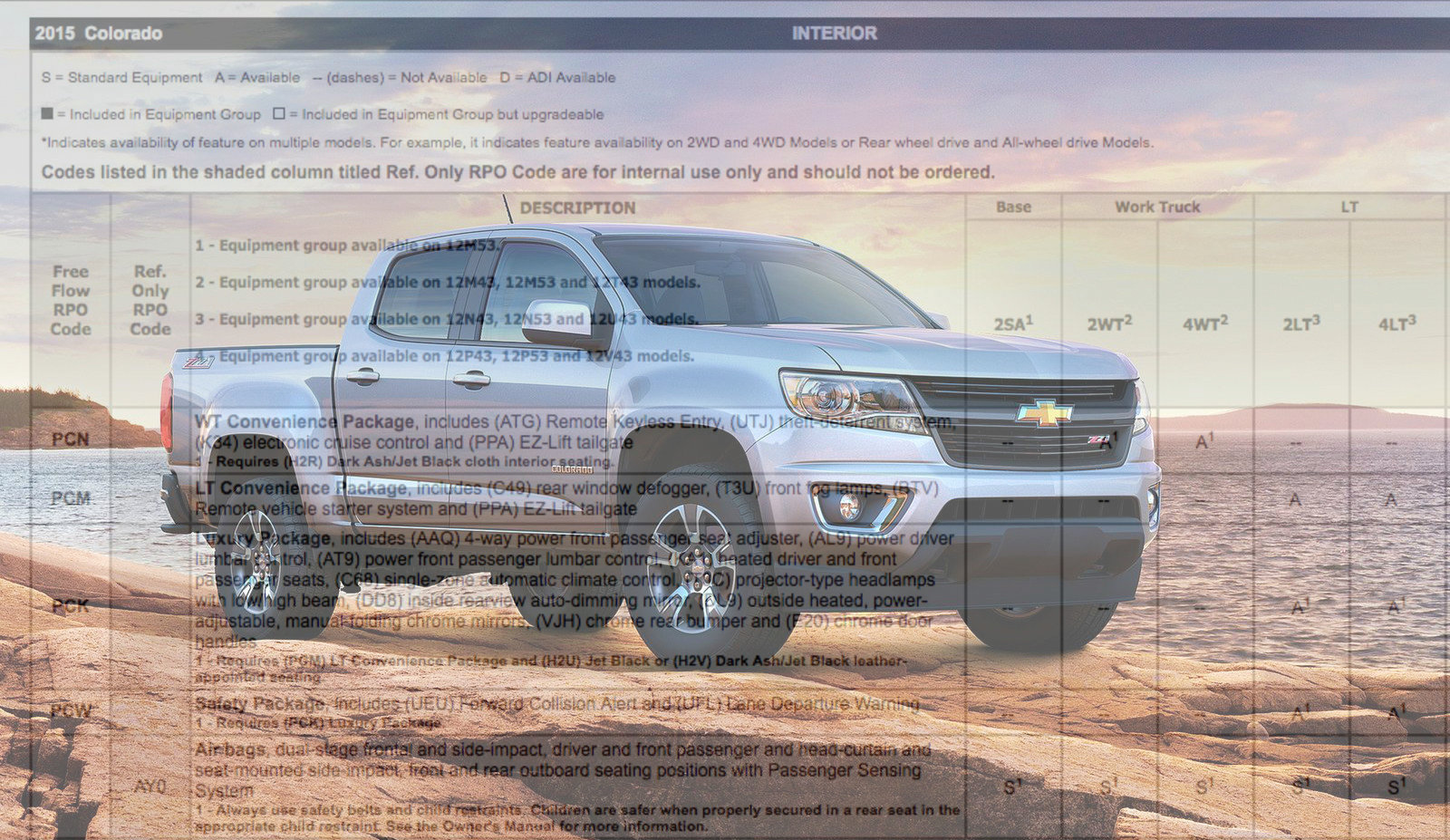 2015 Chevrolet Colorado, GMC Canyon Order Guides Leaked [Photo Gallery