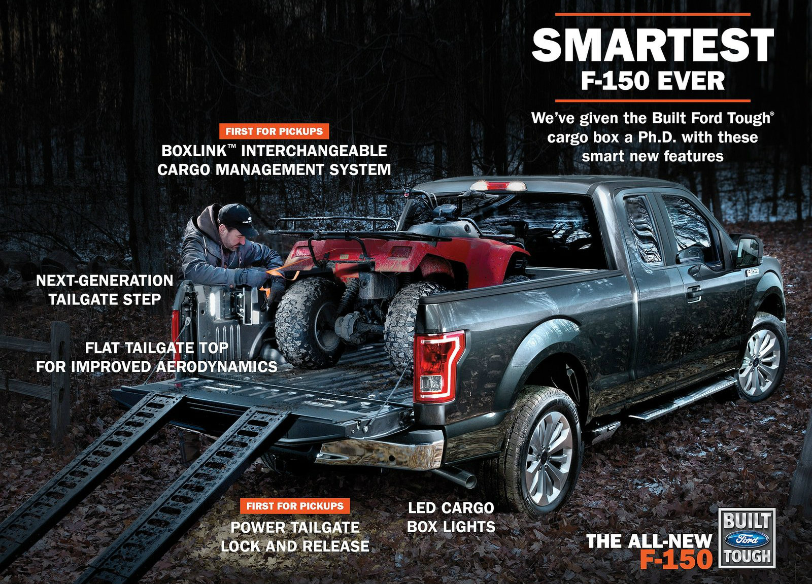 2015 Ford F 150 Pickup Boasts Over 100 New Patents