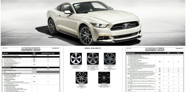 2015 Ford Mustang Order Guide Breaks Cover [Photo Gallery]
