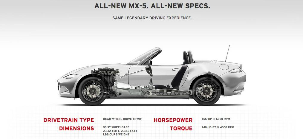 2016 Mazda Mx 5 Miata Us Specs 2 332 Lbs 1 058 Kg For The 2 Liter