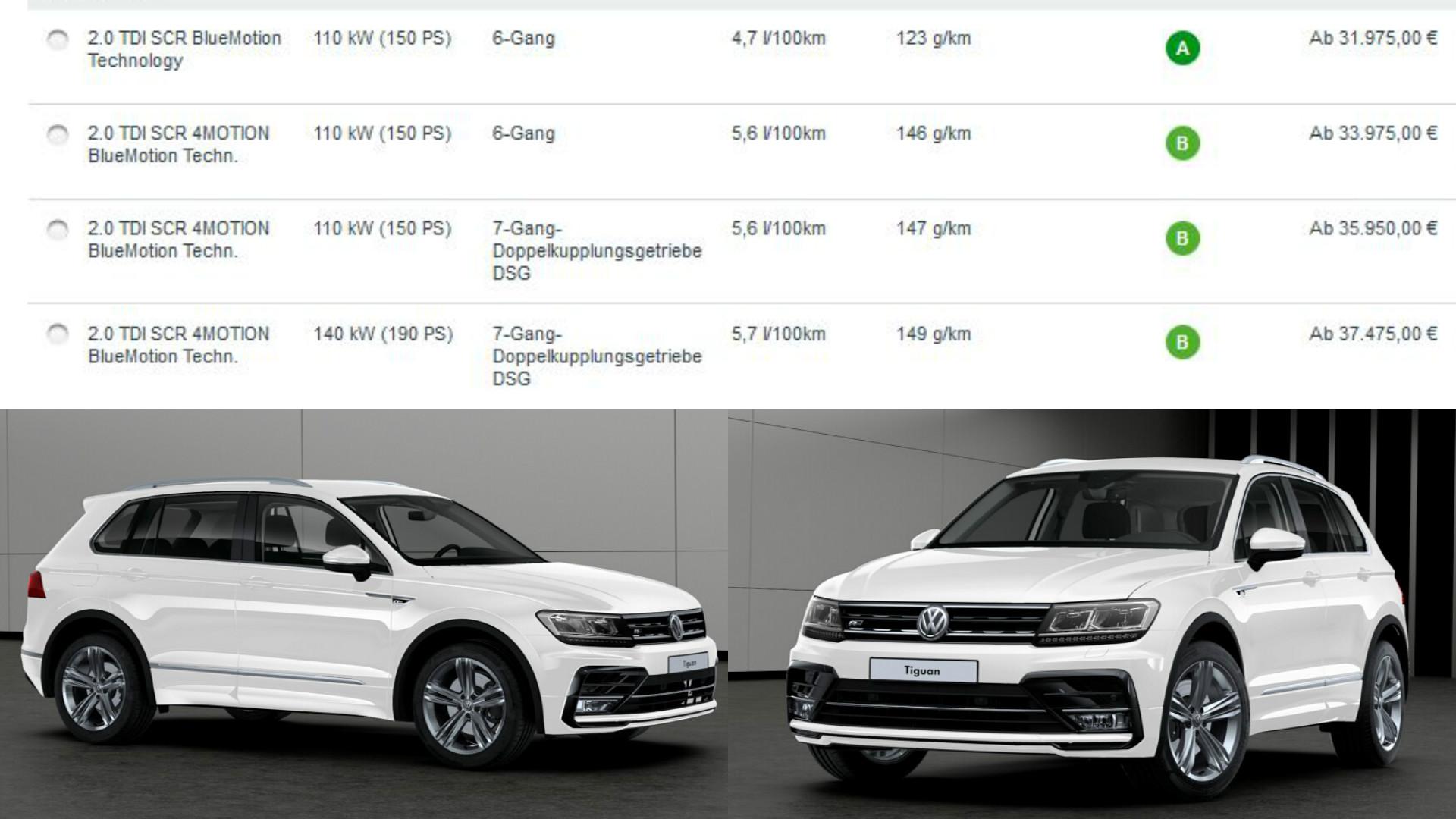 Volkswagen tiguan length