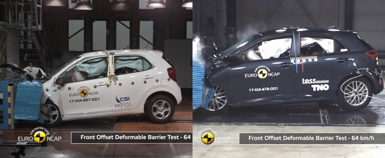 2017 kia picanto and rio rated three stars in euro ncap crash tests
