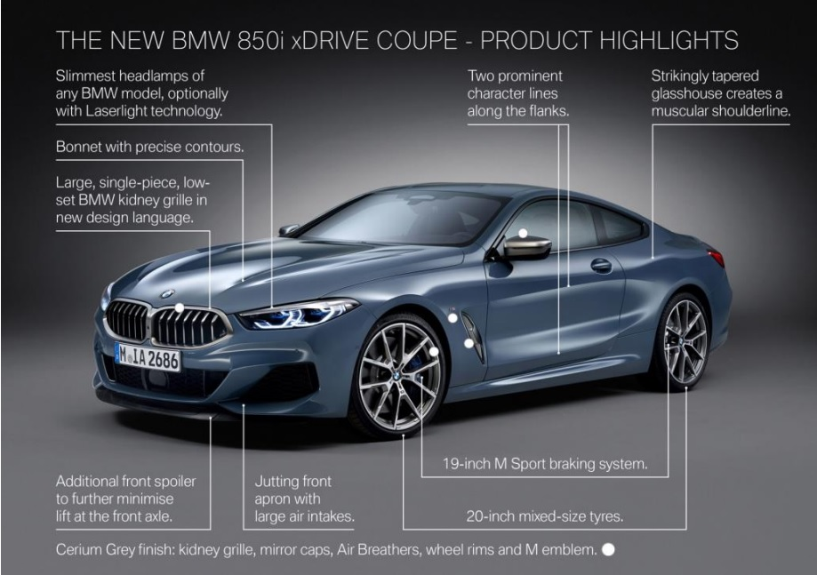 2019 Bmw 8 Series Goes Official M850i Xdrive Previews All New M8