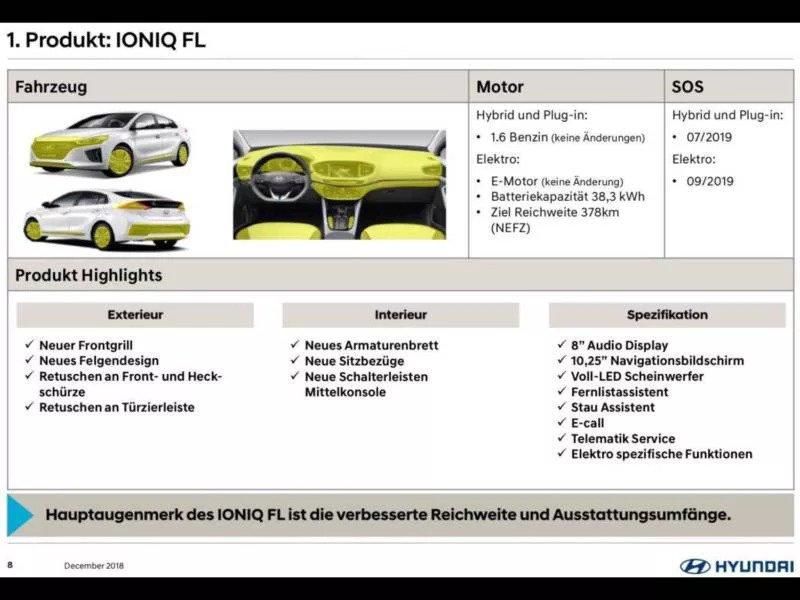 2020 Hyundai Ioniq Electric Gains 38 3-kWh Battery - autoevolution