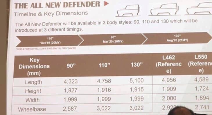 2018 - [Land Rover] Defender [L663] - Page 8 2020-land-rover-defender-details-leaked-eight-seats-coming-to-2021-defender-130-135678_1