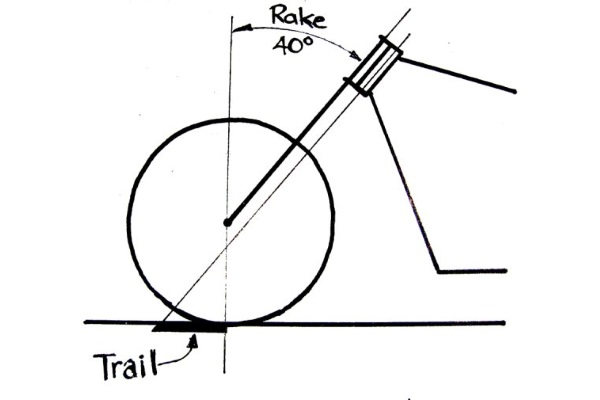 A Quick Guide To Motorcycle Rake Trail And Offset Part 1
