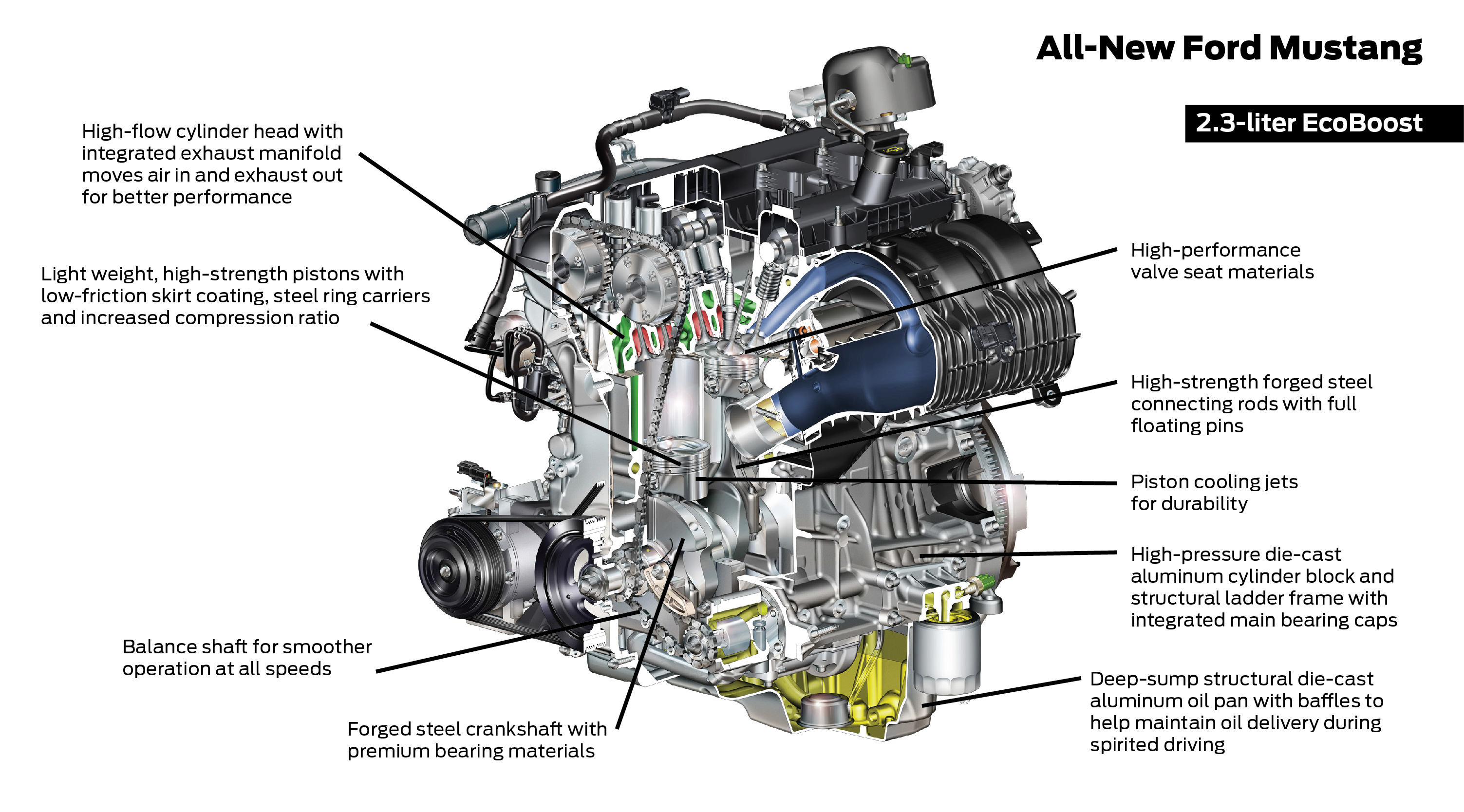 a simple guide to the 2015 ford mustang 2 3 liter ecoboost engine 2013 Boss 302 Hood Ford Mustang V8 Engine Diagram #8