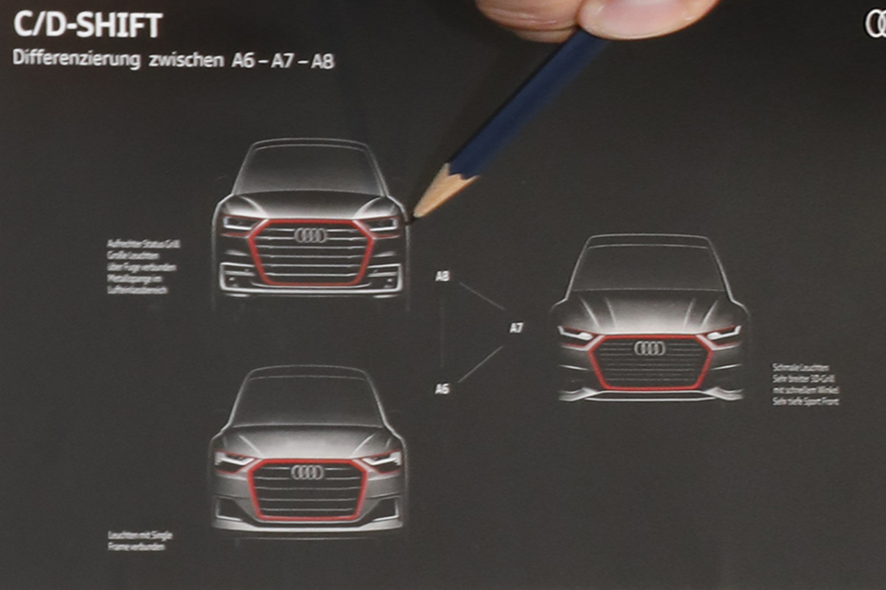First Official Sketch Of 2018 Audi A6 A7 And A8 Leaked Autoevolution