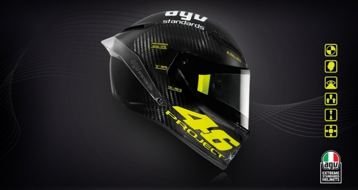 AGV Pista GP Is The Safest Motorcycle Helmet According To SHARP
