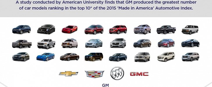 American Made Vehicles Ranking General Motors Tops Ford And Chrysler on 2000 Ford F 150