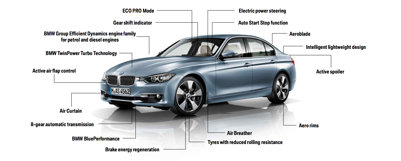 an in depth look at how bmw 39 s efficientdynamics works autoevolution. Black Bedroom Furniture Sets. Home Design Ideas