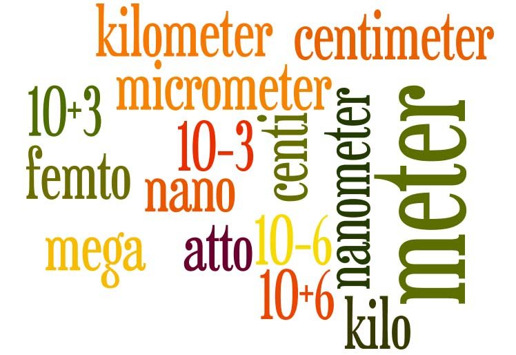 An Ode To Embracing The Metric System Autoevolution