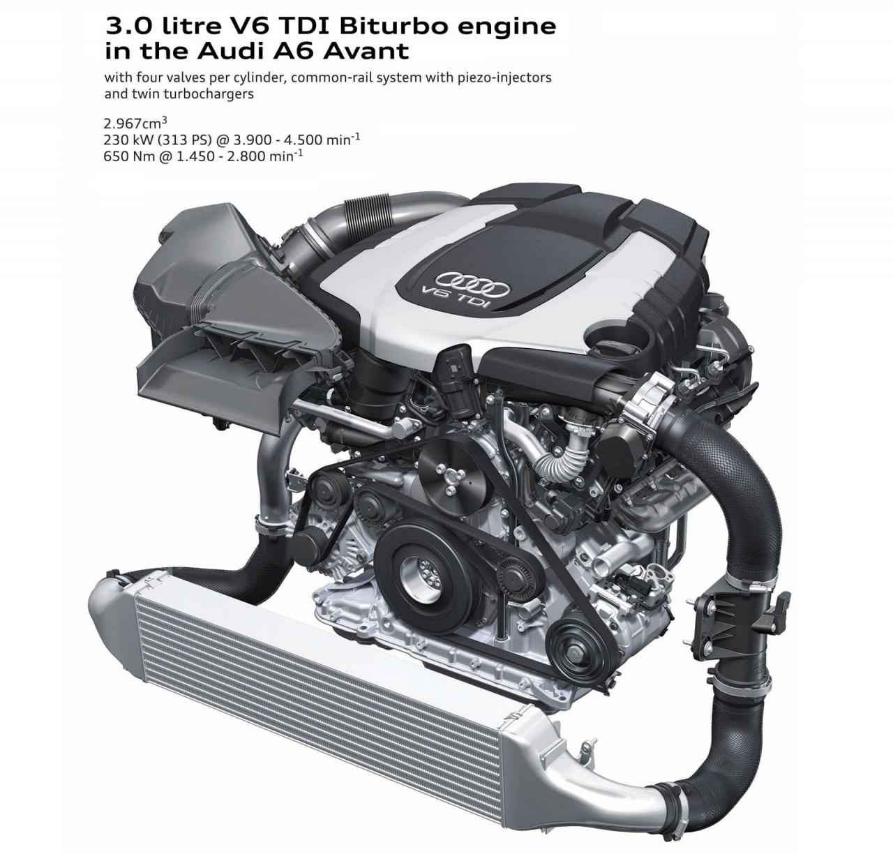 Audi Biturbo Diesel Engine Launched