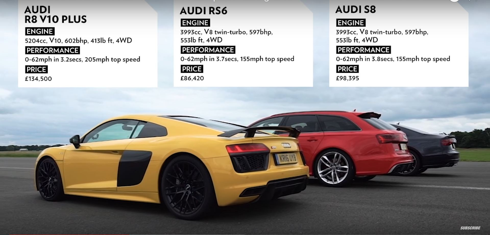 Audi R8 V10 Plus Vs. RS6 Vs. S8: The Lord Of The Rings Drag Race
