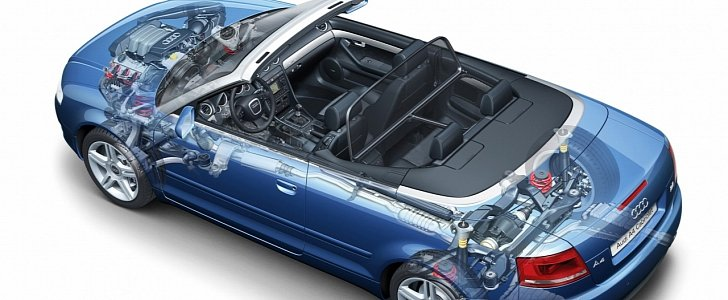 Audi Rumored To Debut A1 Cabriolet In 2019 A4 Coupe And A4