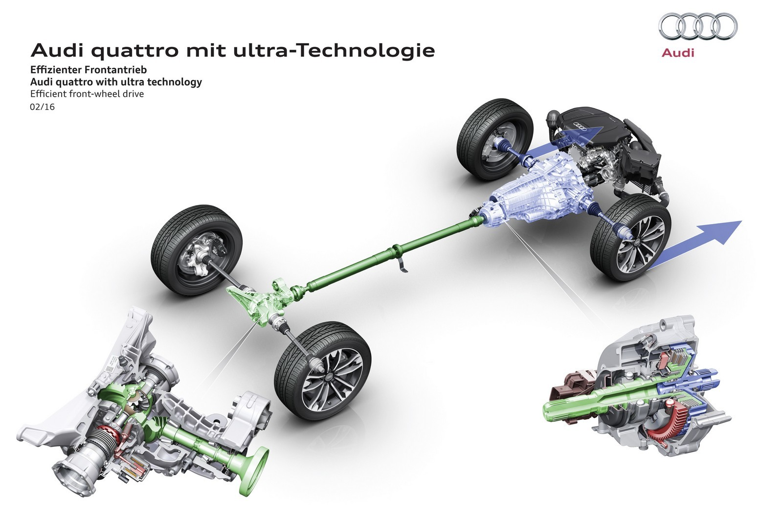 Audis New Quattro Ultra Is A Permanently Available AWD System That - Audi awd