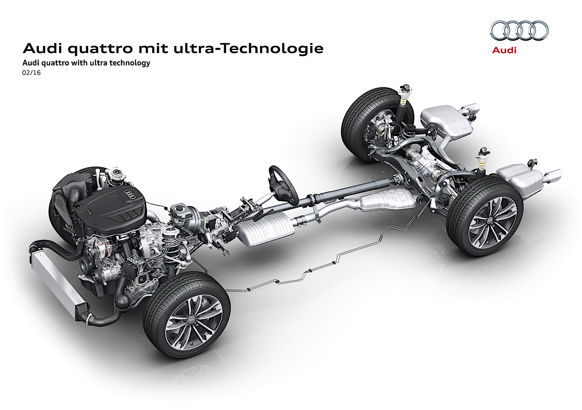 Audi Unveils New Quattro Ultra All Wheel Drive System It