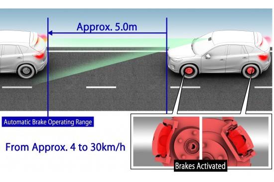 Autonomous Emergency Braking Why When How Autoevolution