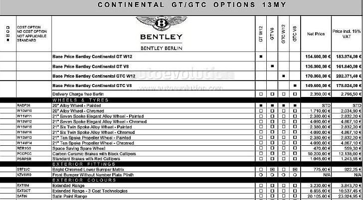 Bentley Continental GT V8 / GTC V8 Pricing and Options List Leaked