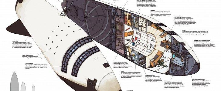 Big Falcon Rocket Ship Interior Rendered by Fan ...