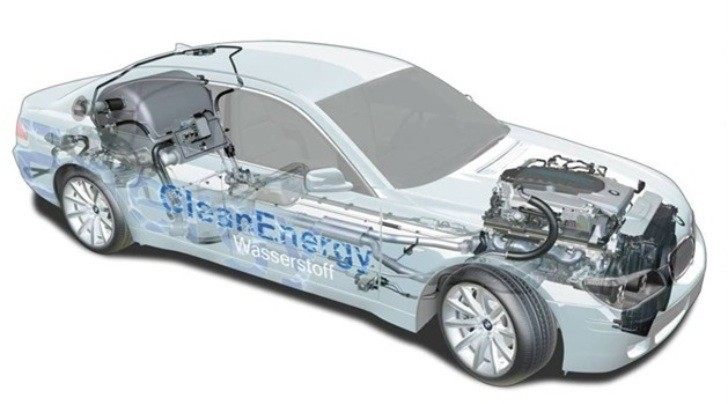 BMW and GM to Develop Fuel Cell Cars Together