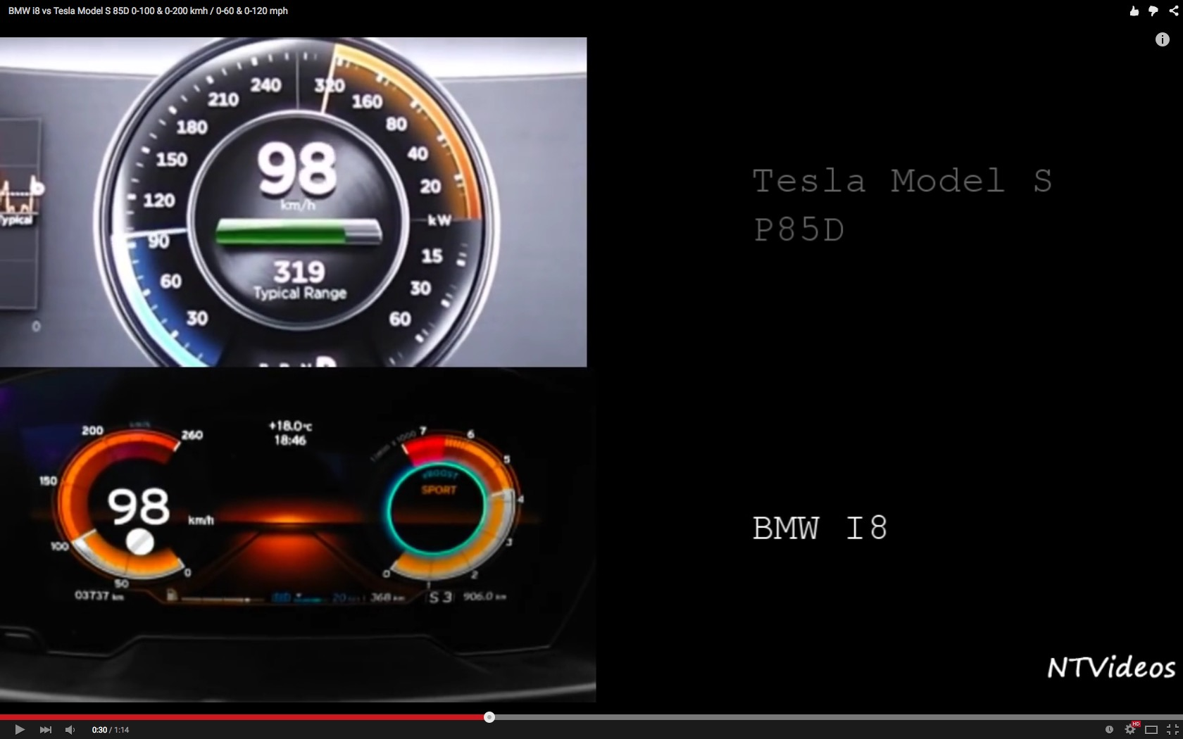 Bmw I8 Clashes With Tesla Model S 85d In 0 62 Mph And 0 120 Mph