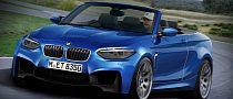 BMW M2 Convertible Rendered