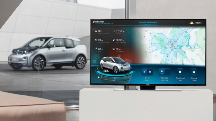 Bmw Wants To Connect Your Tv To Your Car With I Connected Mobility