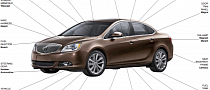Buick Verano Will Get Hybrid Version, Major Refresh in 2015