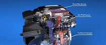 Cadillac Explains New Twin-Turbo V6 Engine [Video]