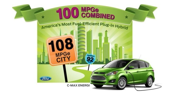 CARB Approves $1,500 Rebate for Ford C-Max Energi