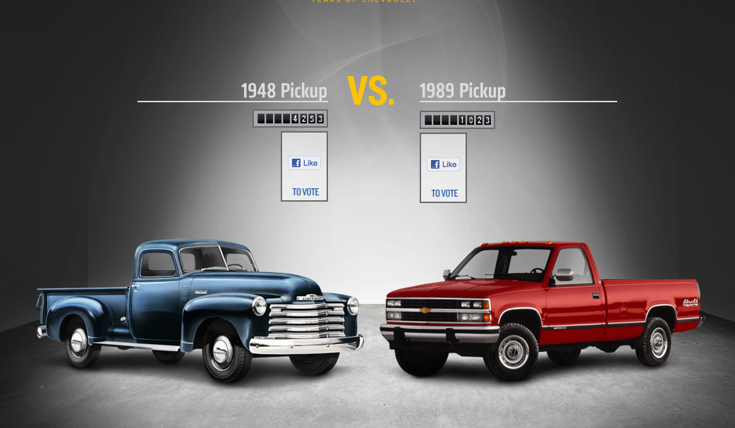 Chevrolet Launches Site To Pick Their Best Car Of All Time