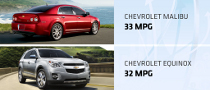 Chevy Buyers Go for Smaller Engines