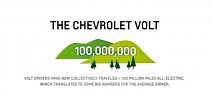 Chevy Volt Drivers Rack Up 100-Million All-Electric Miles!