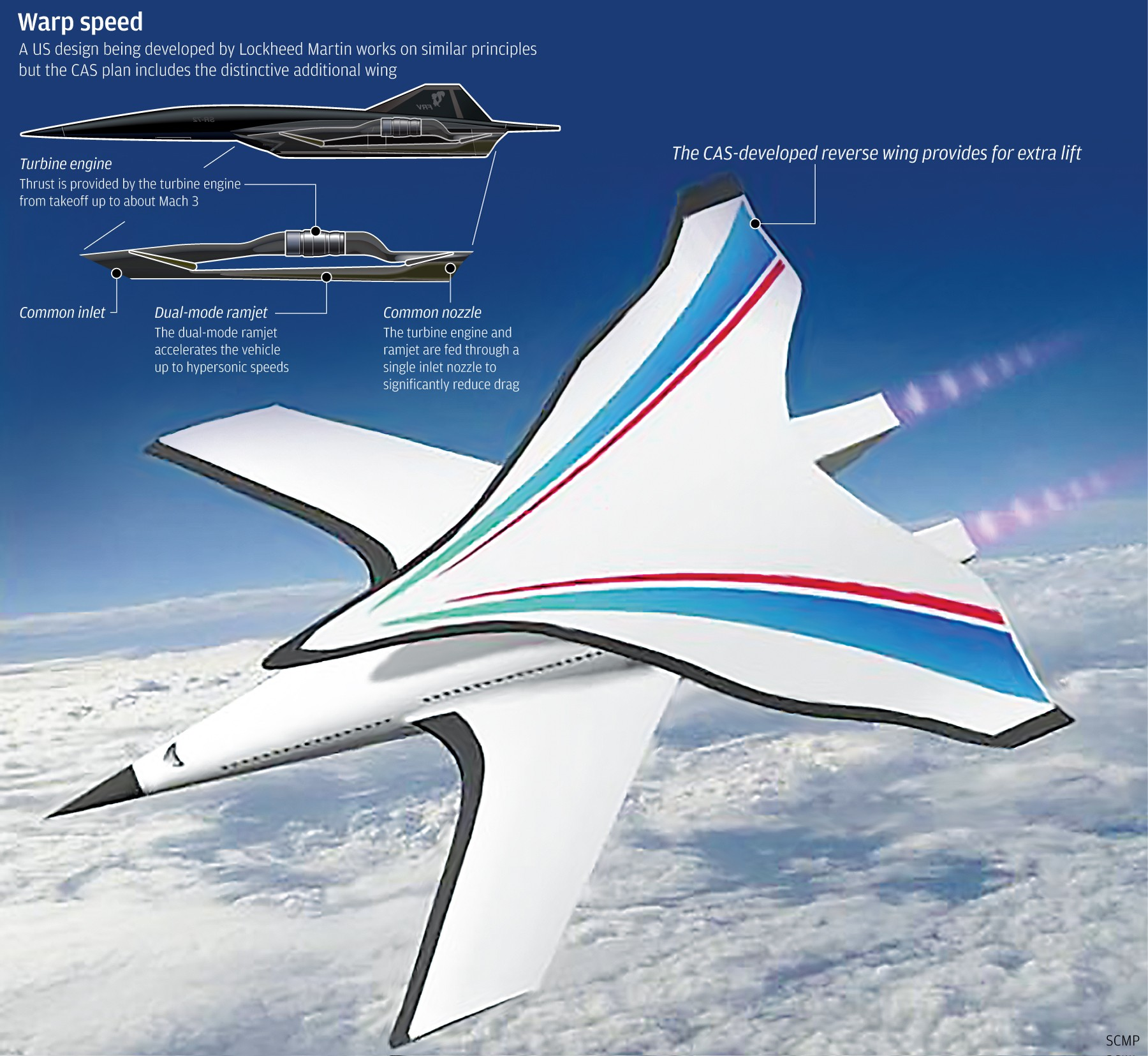 China Hypersonic Weapons Team Unveil 3,700 MPH Jet Bomber